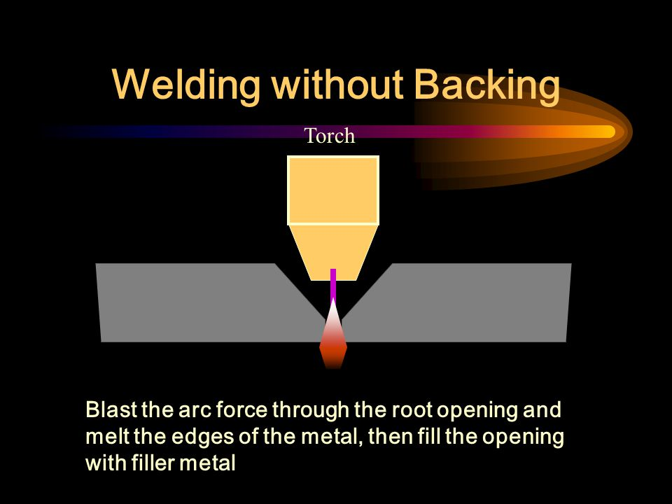 Welding without Backing You now have a pool of liquid metal hanging in space suspended between the ends of two pipes...