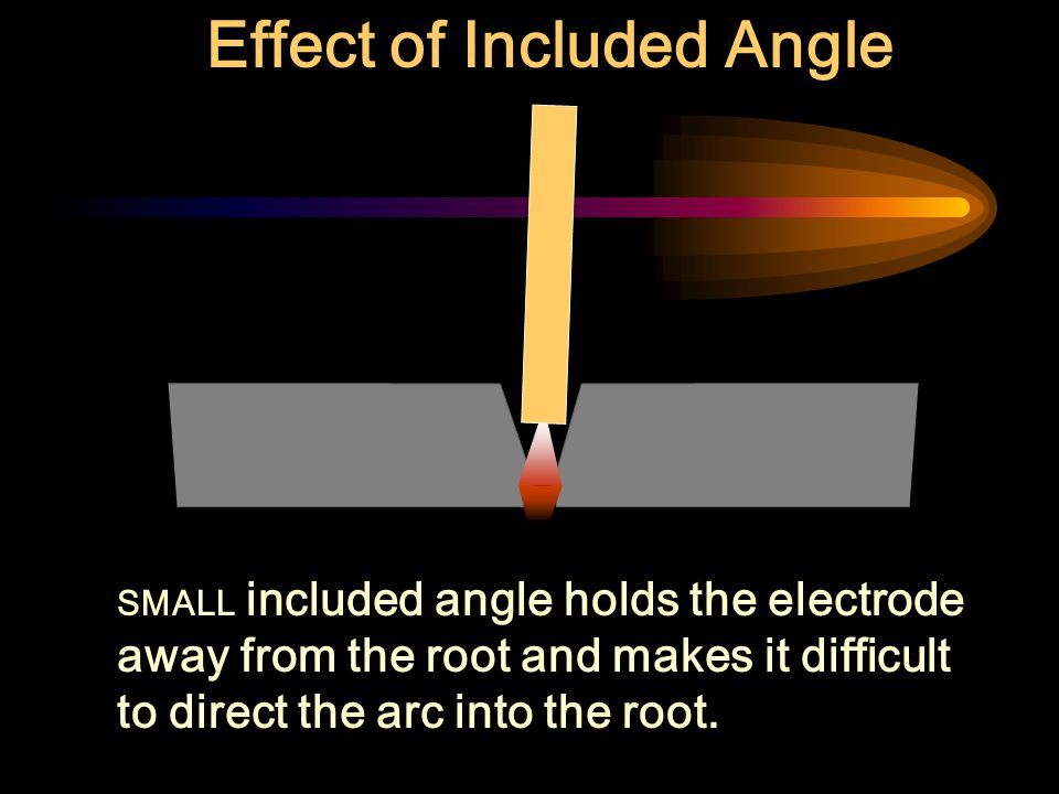 Effect of Included Angle LARGE included angle makes it easy to get the electrode close to the root and easy to direct the arc into the root.