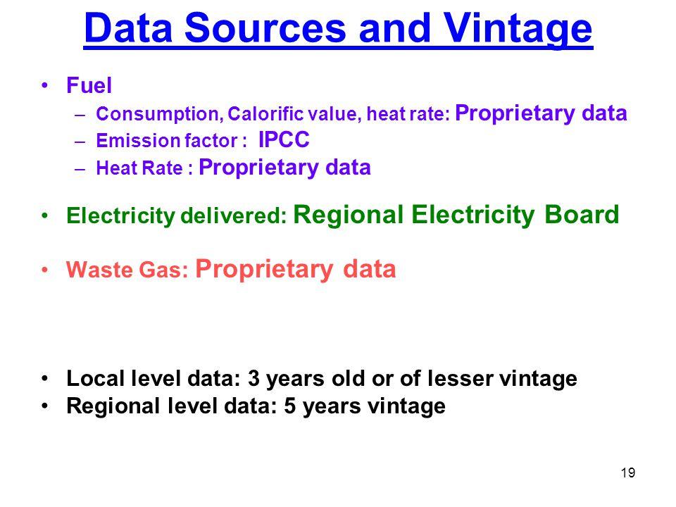 19 Data Sources and Vintage Fuel –Consumption, Calorific value, heat rate: Proprietary data –Emission factor : IPCC –Heat Rate : Proprietary data Elec