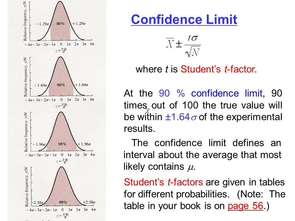 Confidence Limit Students t-factors are given in tables for different probabilities. (Note: The table in your book is on page 56.) where t is Students