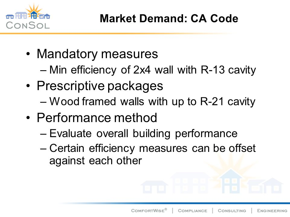 Market Demand: CA Code Mandatory measures –Min efficiency of 2x4 wall with R-13 cavity Prescriptive packages –Wood framed walls with up to R-21 cavity