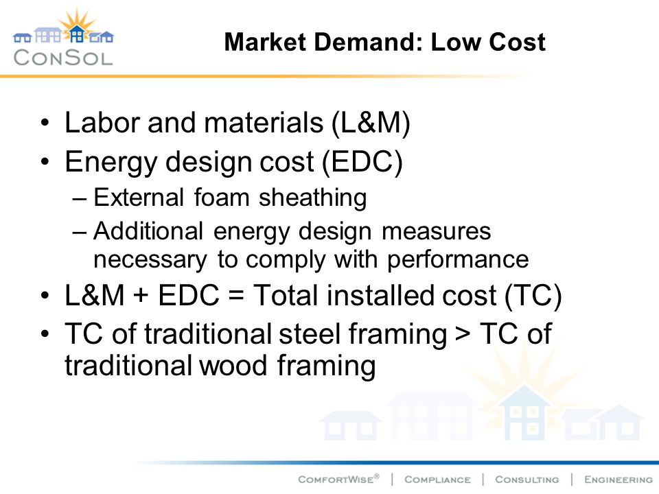 Market Demand: Low Cost Labor and materials (L&M) Energy design cost (EDC) –External foam sheathing –Additional energy design measures necessary to co