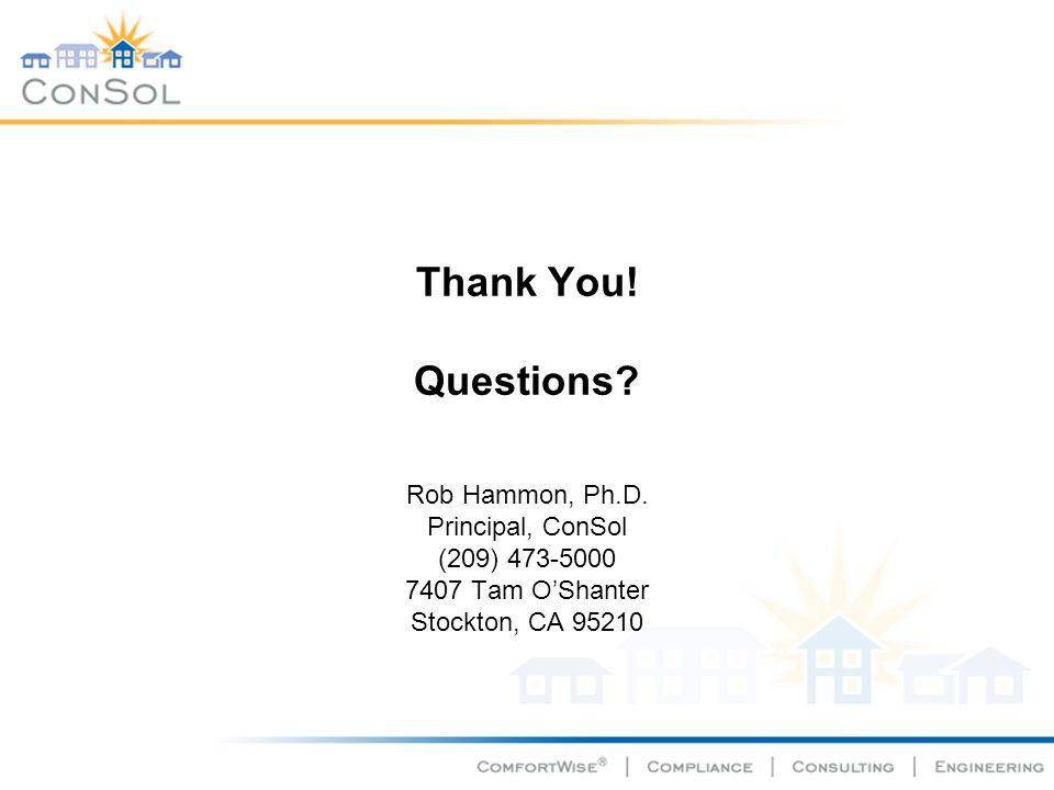 Thank You. Questions. Rob Hammon, Ph.D.