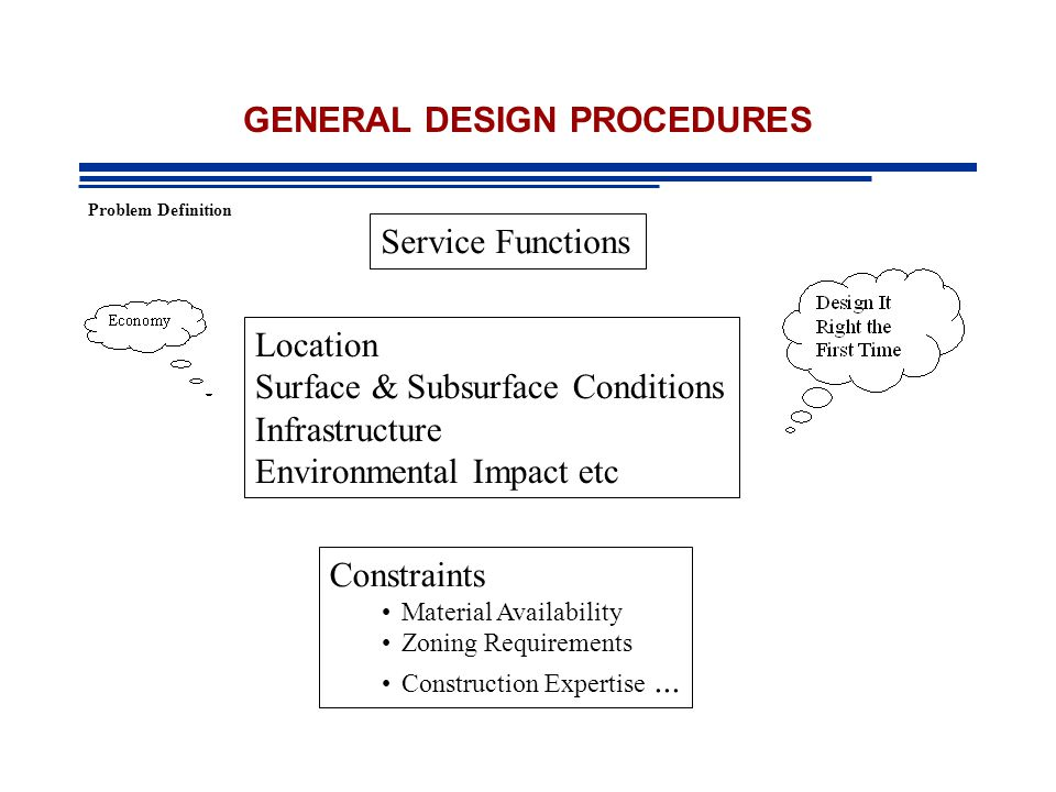 GENERAL DESIGN PROCEDURES Service Functions Location Surface & Subsurface Conditions Infrastructure Environmental Impact etc Problem Definition Constraints Material Availability Zoning Requirements Construction Expertise...