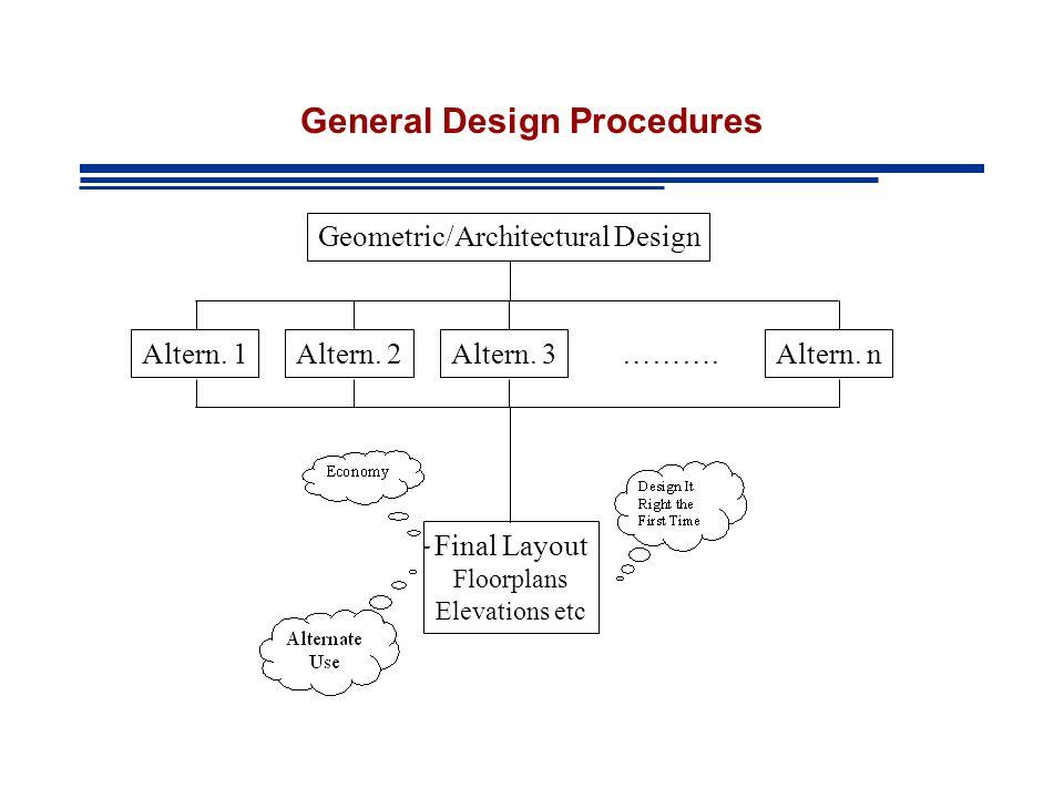 General Design Procedures Geometric/Architectural Design Altern.