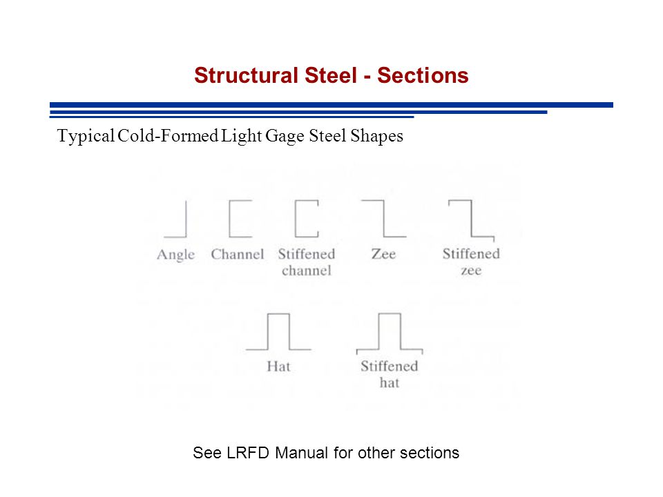 Structural Steel - Sections Typical Cold-Formed Light Gage Steel Shapes See LRFD Manual for other sections