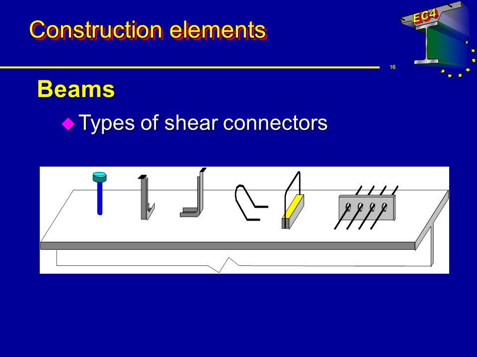16 Construction elements Beams u Types of shear connectors