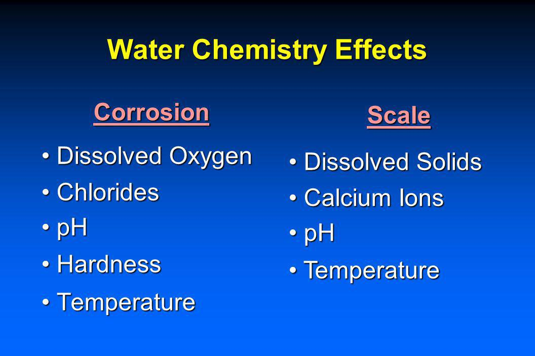 Summary Scaling and Corrosion Scaling and Corrosion Effects of Velocity Effects of Velocity Biological Effects Biological Effects Chlorides Chlorides