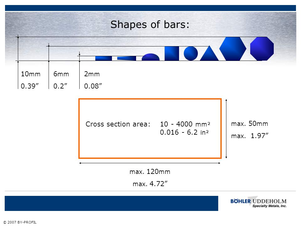 10 mm 0.39 6 mm 0.2 2 mm 0.08 Shapes of bars: © 2007 BY-PROFIL max. 50 mm max. 1.97 max. 120 mm max. 4.72 Cross section area: 10 - 4000 mm² 0.016 - 6.