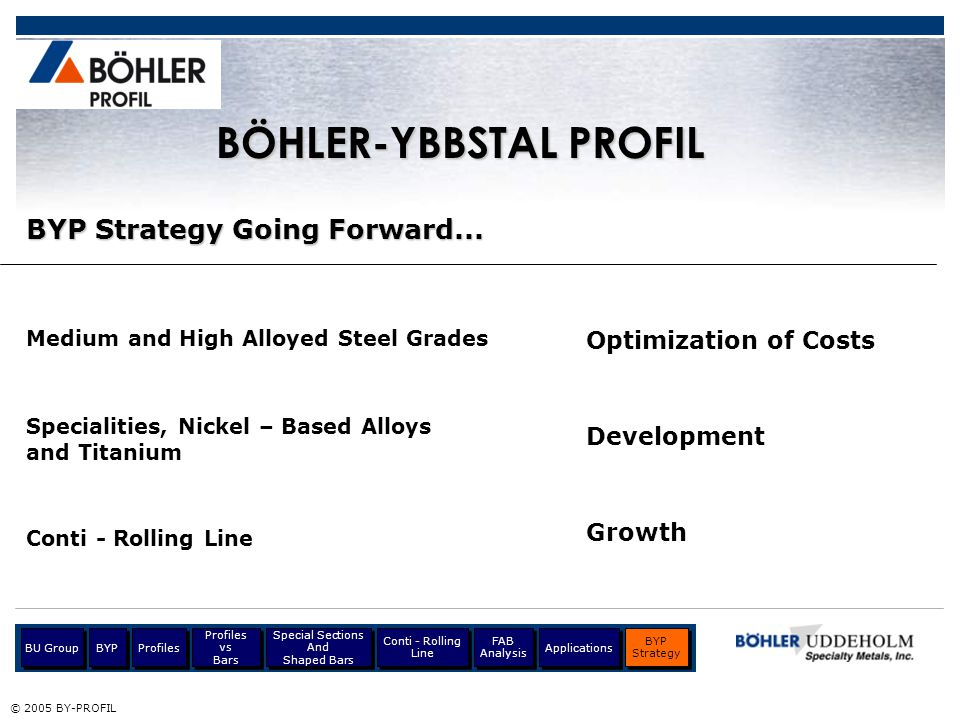 Optimization of Costs © 2005 BY-PROFIL BÖHLER-YBBSTAL PROFIL BYP Strategy Going Forward... Medium and High Alloyed Steel Grades Profiles BU Group Prof