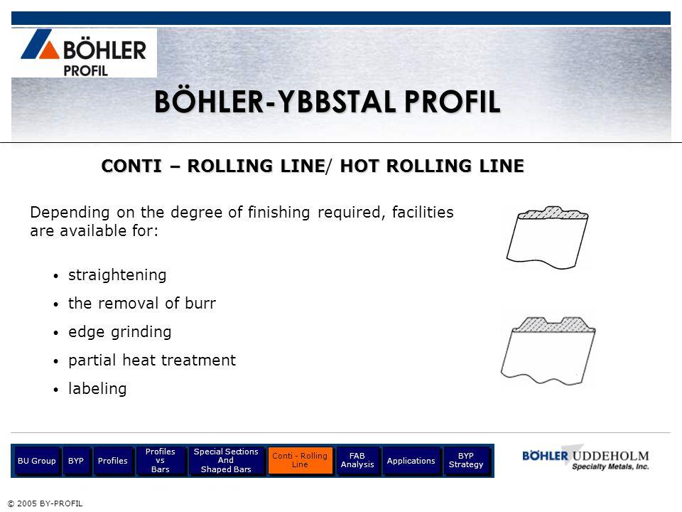 © 2005 BY-PROFIL BÖHLER-YBBSTAL PROFIL CONTI – ROLLING LINEHOT ROLLING LINE CONTI – ROLLING LINE/ HOT ROLLING LINE Depending on the degree of finishin