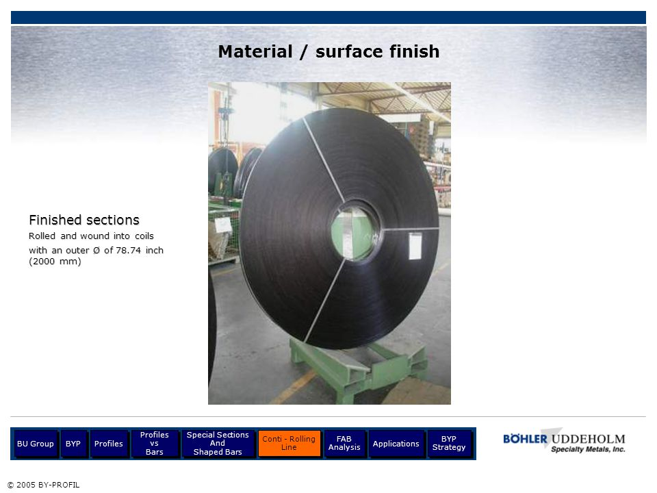 Material / surface finish Finished sections Rolled and wound into coils with an outer Ø of 78.74 inch (2000 mm) © 2005 BY-PROFIL Profiles BU Group Pro