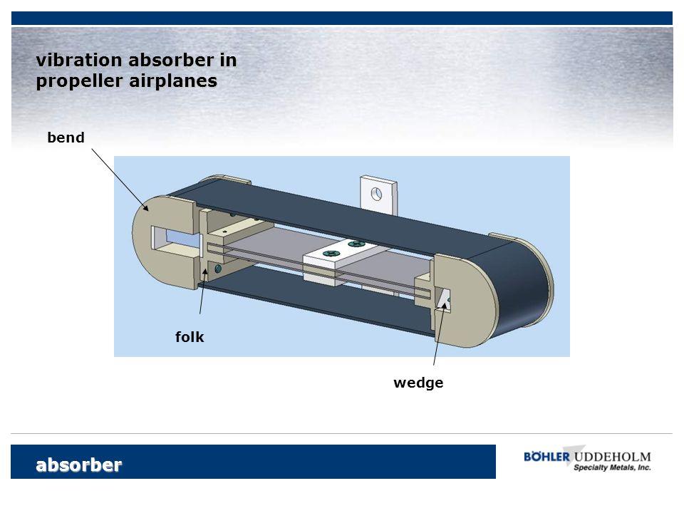 absorber vibration absorber in propeller airplanes bend folk wedge