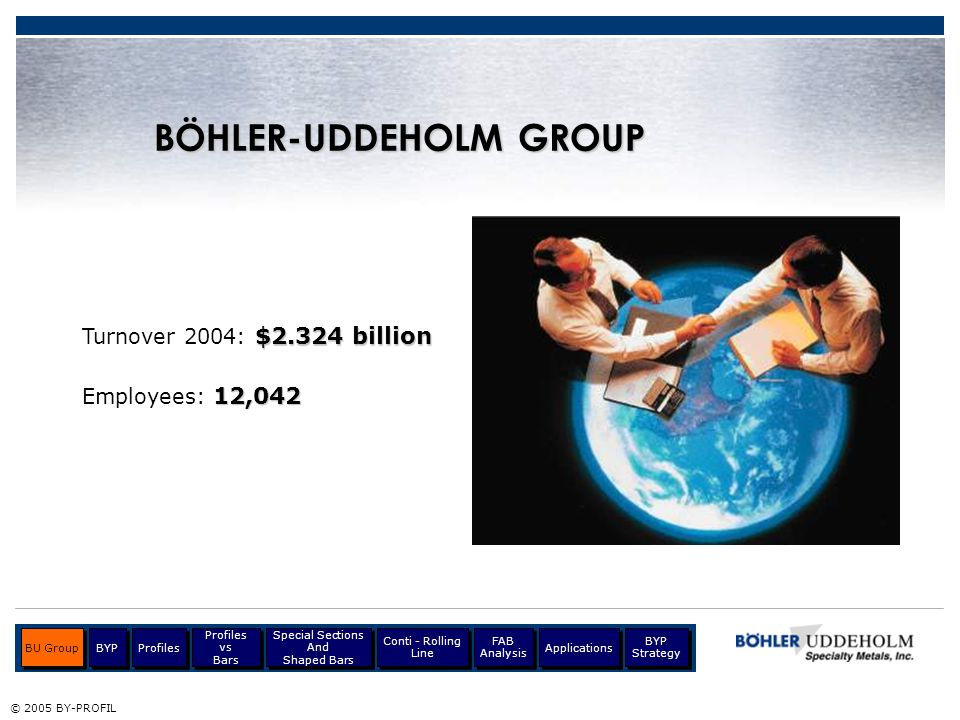 BÖHLER-UDDEHOLM GROUP $2.324 billion Turnover 2004: $2.324 billion © 2005 BY-PROFIL 12,042 Employees: 12,042 Profiles BU Group Profiles vs Bars Profil