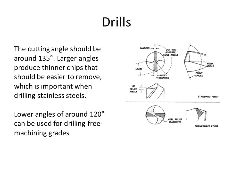 Drills The cutting angle should be around 135°. Larger angles produce thinner chips that should be easier to remove, which is important when drilling