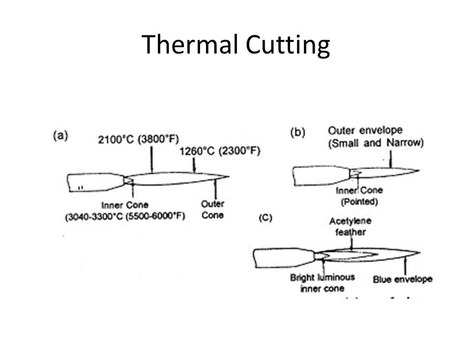 Thermal Cutting