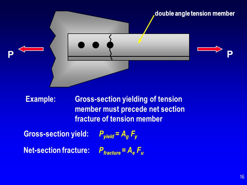 double angle tension member P P P yield P fracture A g F y A e F u The required strength for brittle limit states is defined by the capacity of the ductile element = yield ratio Steels with a low yield ratio are preferable for ductile behavior 17