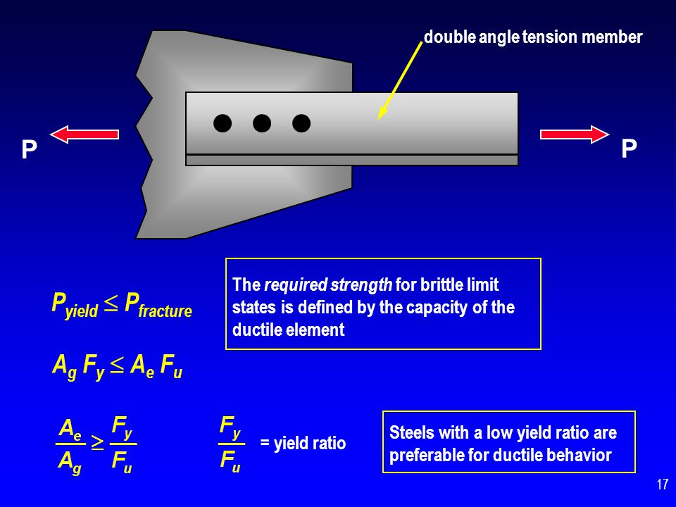 double angle tension member P P Example:Gross-section yielding of tension member must precede bolt shear fracture Gross-section yield: P yield = A g F y Bolt shear fracture: P bolt-fracture = n b n s A b F v 18