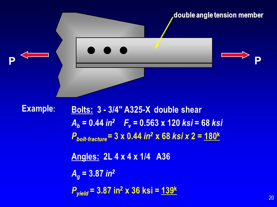 double angle tension member P P P yield P bolt-fracture P yield = 139 k P bolt-fracture = 180 k OK What if the actual yield stress for the A36 angles is greater than 36 ksi.
