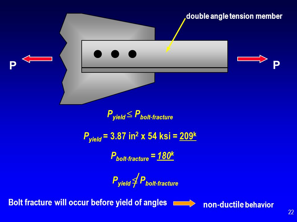 double angle tension member P P P yield P brittle Stronger is not better in the ductile element (Ductile element must be weakest element in the load path) For ductile response: must consider material overstrength in ductile element 23