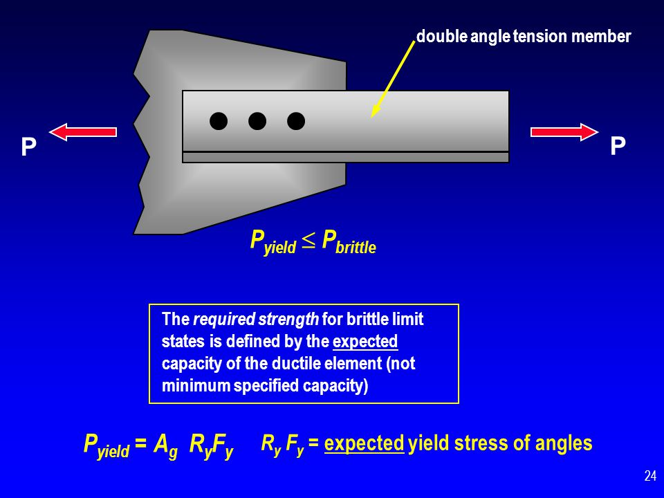 double angle tension member P P P yield P brittle The required strength for brittle limit states is defined by the expected capacity of the ductile el