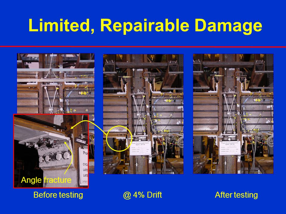 Limited, Repairable Damage @ 4% DriftBefore testingAfter testing Angle fracture