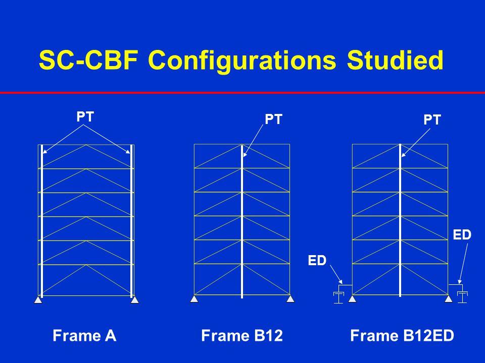 SC-CBF Configurations Studied Frame AFrame B12Frame B12ED PT ED PT ED
