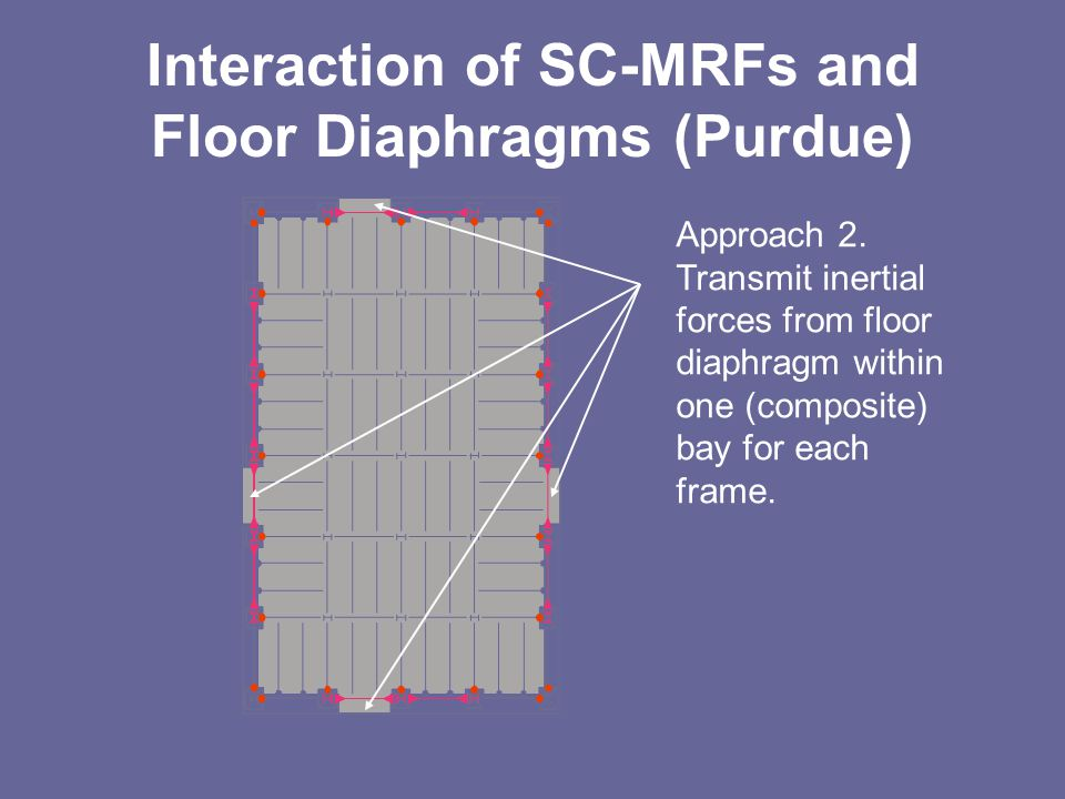 Interaction of SC-MRFs and Floor Diaphragms (Purdue) Approach 2. Transmit inertial forces from floor diaphragm within one (composite) bay for each fra
