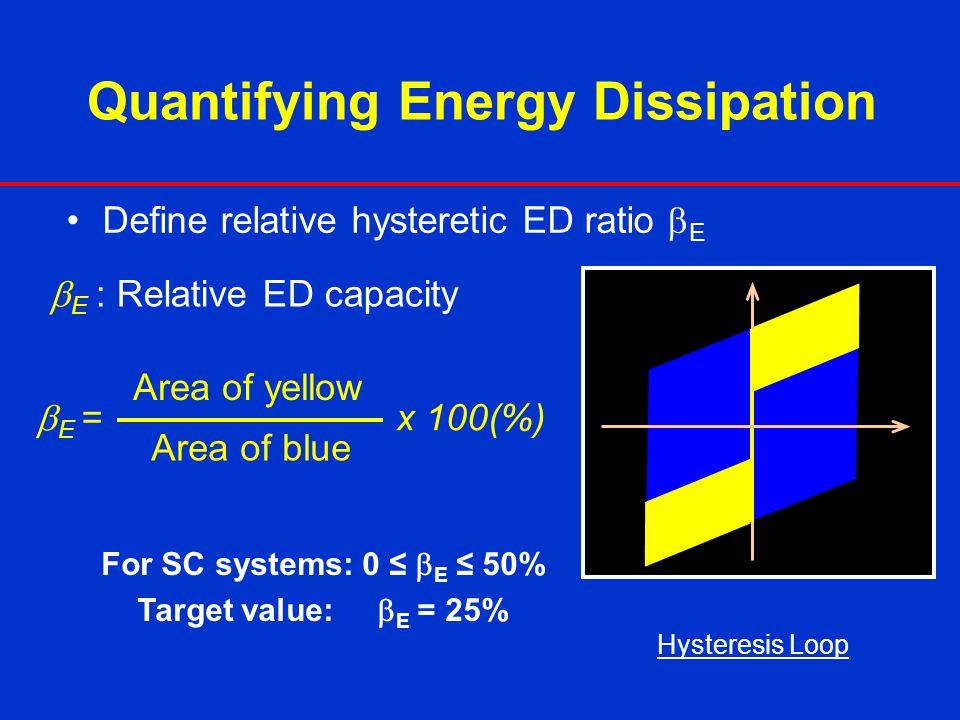 Quantifying Energy Dissipation Define relative hysteretic ED ratio E E : Relative ED capacity For SC systems: 0 E 50% Target value: E = 25% E = x 100(