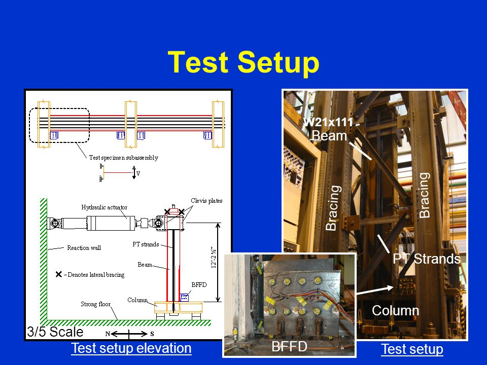 Test Setup Test setup elevation Test setup Bracing BFFD Beam PT Strands Column 3/5 Scale W21x111