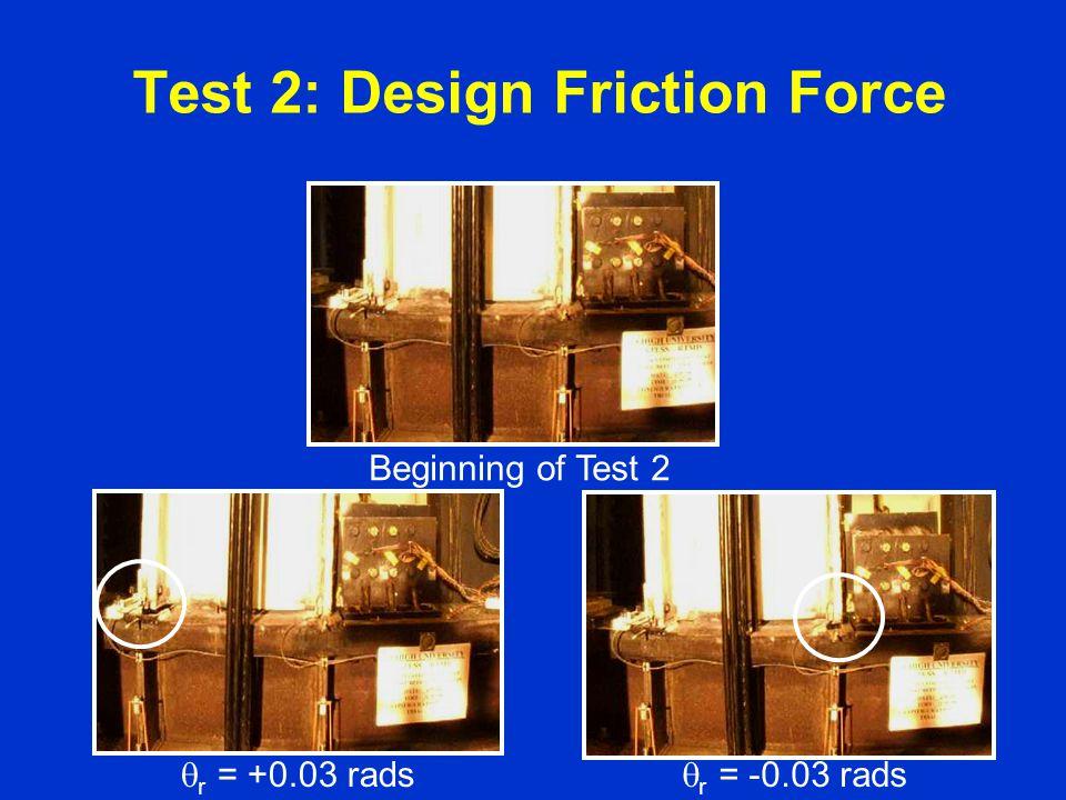 Test 2: Design Friction Force Beginning of Test 2 r = +0.03 rads r = -0.03 rads