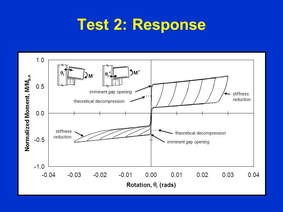 Test 2: Response