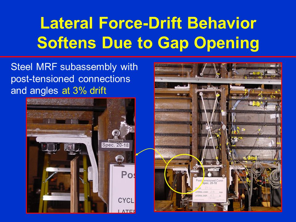 Steel MRF subassembly with post-tensioned connections and angles at 3% drift Lateral Force-Drift Behavior Softens Due to Gap Opening