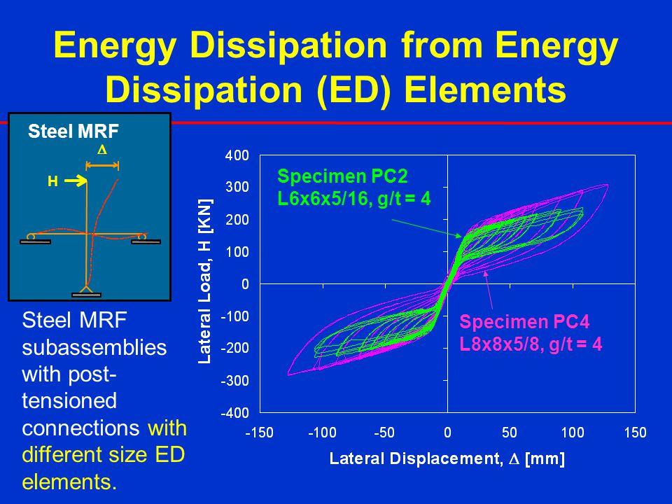 Energy Dissipation from Energy Dissipation (ED) Elements Specimen PC2 L6x6x5/16, g/t = 4 Specimen PC4 L8x8x5/8, g/t = 4 Steel MRF subassemblies with p