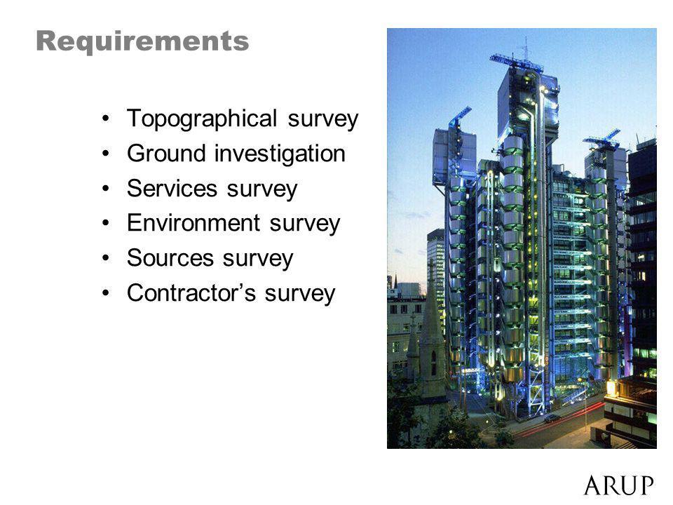Requirements Topographical survey Ground investigation Services survey Environment survey Sources survey Contractors survey