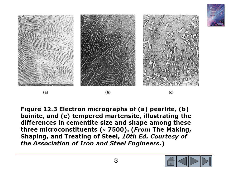 8 Figure 12.3 Electron micrographs of (a) pearlite, (b) bainite, and (c) tempered martensite, illustrating the differences in cementite size and shape