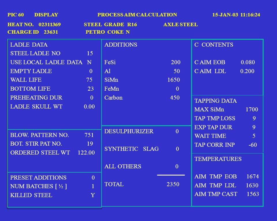 Process aim calculation It is a feasibility check It reads grades and re-blow pattern The model predicts aim Carbon percentage and the temperature of liquid steel at the end of blow