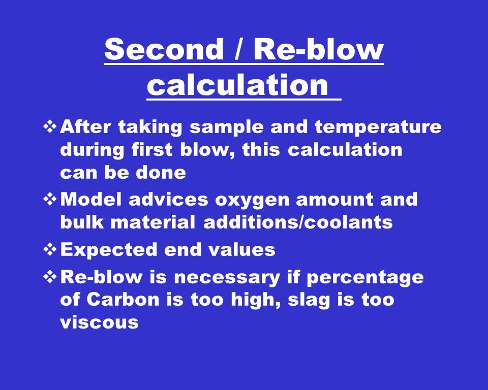PIC 62 DISPLAY MAIN BLOW CALCULATION 15-JAN-03 11:38:24 HEAT NO.