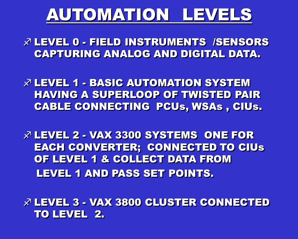 §HELP REDUCE PROCESSING TIME §MONITOR PROCESS IN REAL-TIME §HELP INCREASE IN PRODUCTIVITY §ACHIEVE C / TEMP.