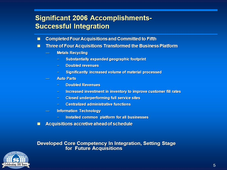 5 Significant 2006 Accomplishments- Successful Integration Completed Four Acquisitions and Committed to Fifth Completed Four Acquisitions and Committed to Fifth Three of Four Acquisitions Transformed the Business Platform Three of Four Acquisitions Transformed the Business Platform Metals Recycling Metals Recycling Substantially expanded geographic footprint Substantially expanded geographic footprint Doubled revenues Doubled revenues Significantly increased volume of material processed Significantly increased volume of material processed Auto Parts Auto Parts Doubled Revenues Doubled Revenues Increased investment in inventory to improve customer fill rates Increased investment in inventory to improve customer fill rates Closed underperforming full service sites Closed underperforming full service sites Centralized administrative functions Centralized administrative functions Information Technology Information Technology Installed common platform for all businesses Installed common platform for all businesses Acquisitions accretive ahead of schedule Acquisitions accretive ahead of schedule Developed Core Competency In Integration, Setting Stage for Future Acquisitions