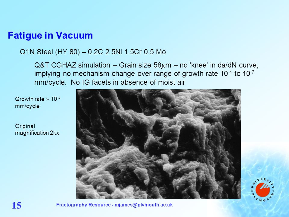 Fractography Resource - mjames@plymouth.ac.uk 15 Fatigue in Vacuum Q1N Steel (HY 80) – 0.2C 2.5Ni 1.5Cr 0.5 Mo Q&T CGHAZ simulation – Grain size 58 m – no knee in da/dN curve, implying no mechanism change over range of growth rate 10 -4 to 10 -7 mm/cycle.