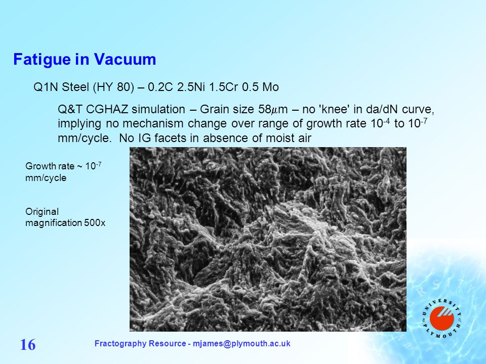 Fractography Resource - mjames@plymouth.ac.uk 16 Fatigue in Vacuum Q1N Steel (HY 80) – 0.2C 2.5Ni 1.5Cr 0.5 Mo Q&T CGHAZ simulation – Grain size 58 m – no knee in da/dN curve, implying no mechanism change over range of growth rate 10 -4 to 10 -7 mm/cycle.