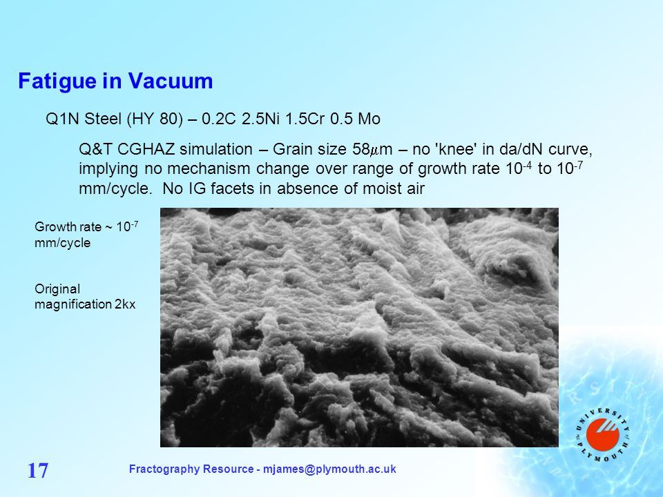 Fractography Resource - mjames@plymouth.ac.uk 17 Fatigue in Vacuum Q1N Steel (HY 80) – 0.2C 2.5Ni 1.5Cr 0.5 Mo Q&T CGHAZ simulation – Grain size 58 m – no knee in da/dN curve, implying no mechanism change over range of growth rate 10 -4 to 10 -7 mm/cycle.