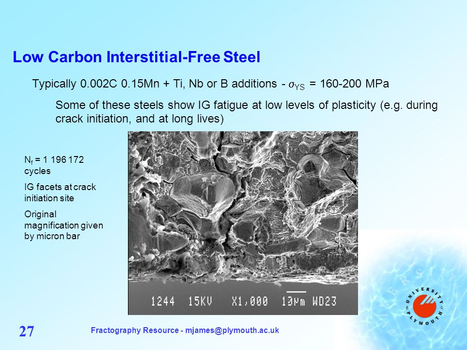 Fractography Resource - mjames@plymouth.ac.uk 27 Low Carbon Interstitial-Free Steel Typically 0.002C 0.15Mn + Ti, Nb or B additions - YS = 160-200 MPa Some of these steels show IG fatigue at low levels of plasticity (e.g.