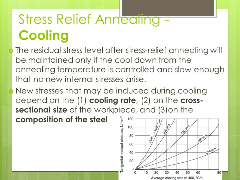 Stress Relief Annealing - Cooling The residual stress level after stress-relief annealing will be maintained only if the cool down from the annealing