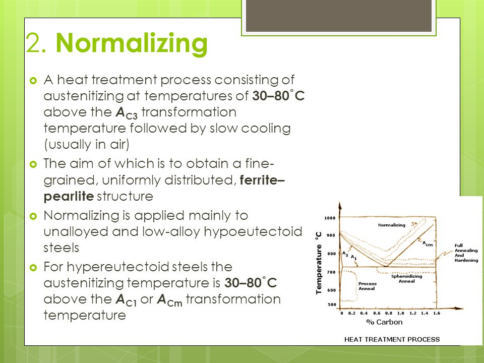 2. Normalizing A heat treatment process consisting of austenitizing at temperatures of 30–80˚C above the A C3 transformation temperature followed by s