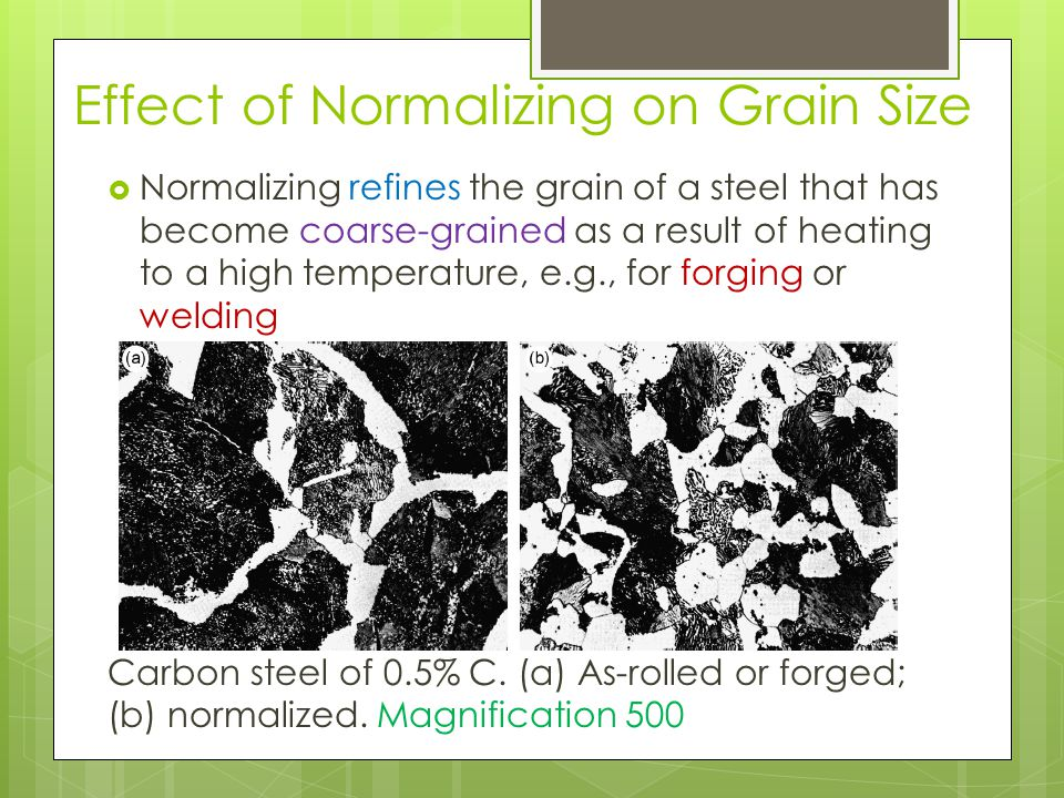 Effect of Normalizing on Grain Size Normalizing refines the grain of a steel that has become coarse-grained as a result of heating to a high temperatu