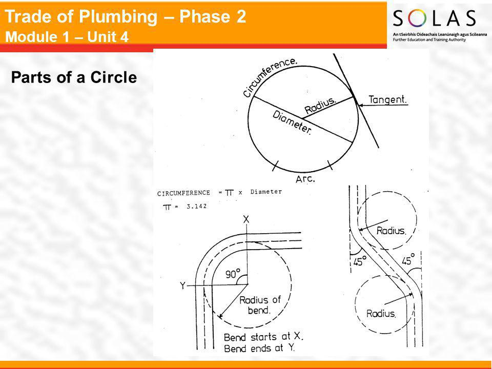 Trade of Plumbing – Phase 2 Module 1 – Unit 4 Parts of a Circle