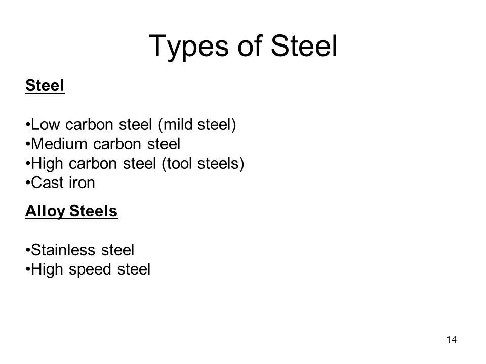 14 Types of Steel Steel Low carbon steel (mild steel) Medium carbon steel High carbon steel (tool steels) Cast iron Alloy Steels Stainless steel High speed steel