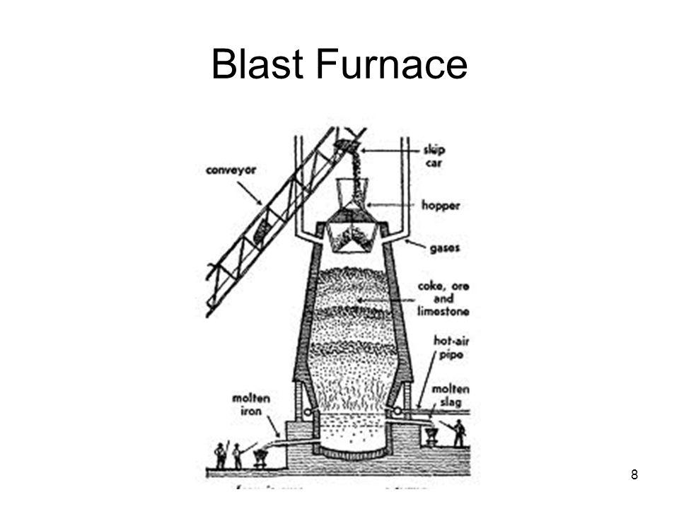 Blast Furnace 8